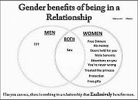 gender-benefits-of-being-in-a-relationship